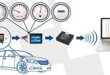 GPS nyomkövetők gyors és biztos kitelepítése.